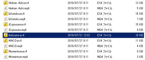 Indicatorsフォルダにex4ファイルを置きます。