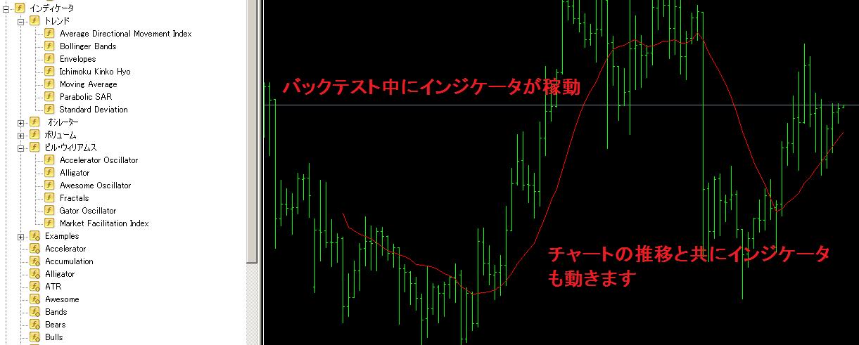 indicator3