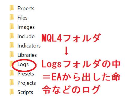 MQL4の中のLogsフォルダ