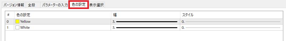 eaboSigの設定方法_インジケータの色設定を確認_変更可能1