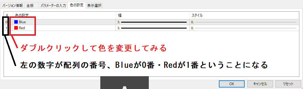 eaboSigの設定方法_インジケータの色設定を確認_変更可能2_変更してみる