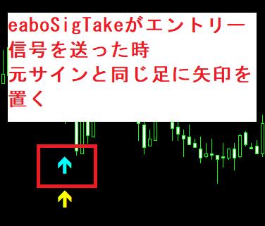 eaboSigの設定方法_インジケータの色設定を確認_変更可能5_eaboSigTakeの矢印